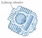 Lubang Silinder
